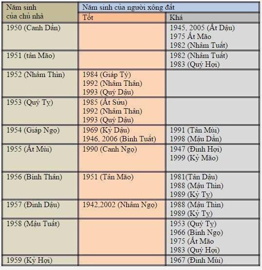 12231-xong-nha-1950--59.jpg