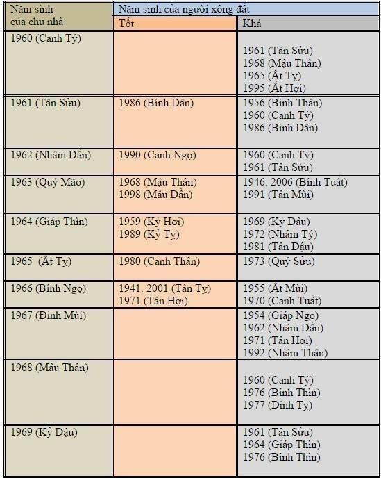 12232-xong-nha-1960--69.jpg