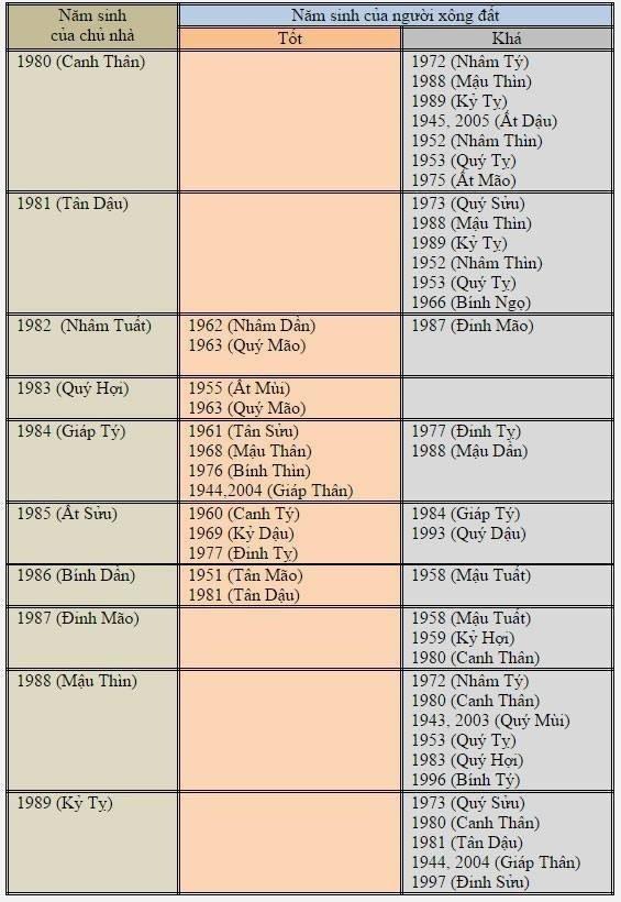 12234-xong-nha-1980--89.jpg