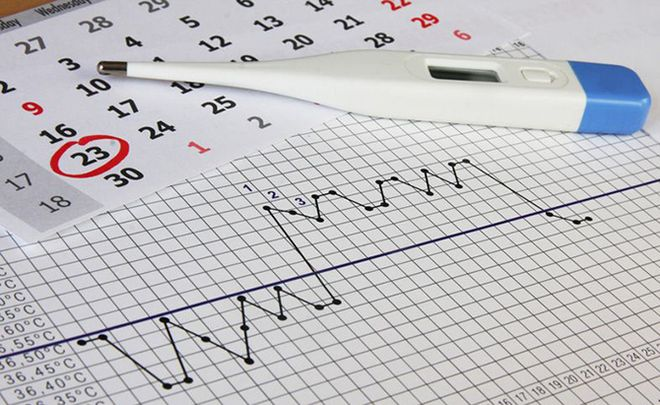 Lập biểu đồ chu kỳ kinh là cách xác định ngày rụng trứng khoa học và chính xác nhất.