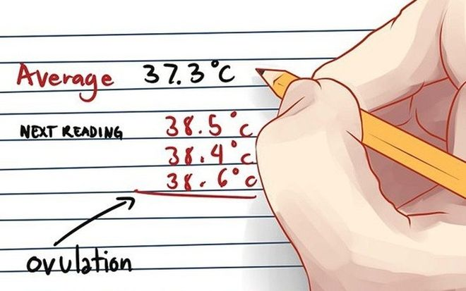 Ghi lại nhiệt độ cơ thể mỗi ngày, bạn sẽ tăng cơ hội về khả năng thụ thai.