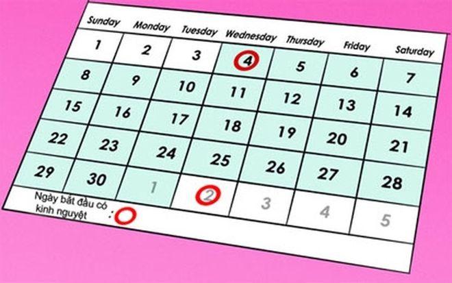 Hầu hết phụ nữ đều có chu kỳ kinh nguyệt từ 28 30 ngày
