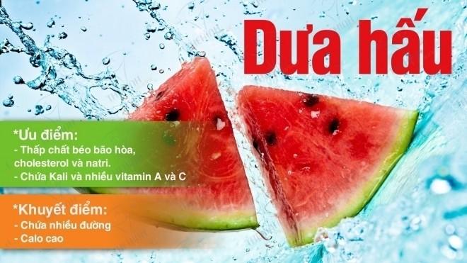 thành phần dinh dưỡng của quả dưa hấu