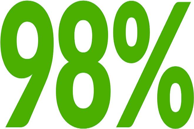 que, bút thử thai chính xác tới 98%