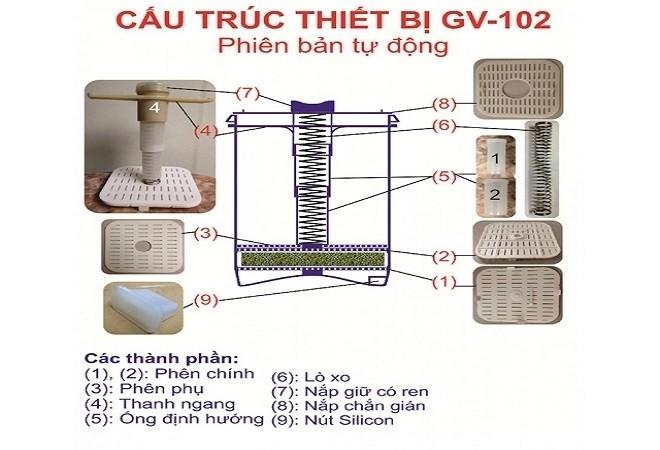cấu trúc máy làm giá đỗ GV 102