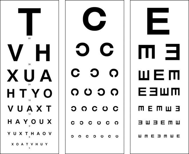 bảng đo thị lực