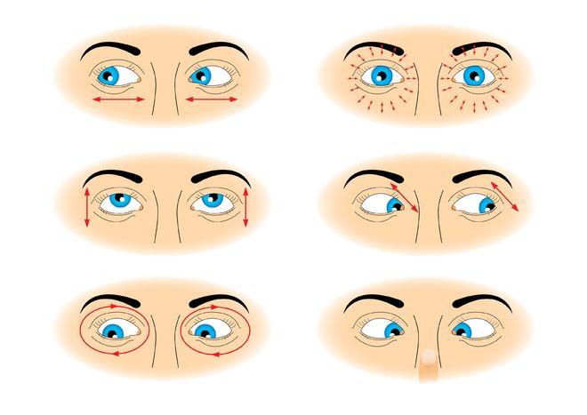 các bài tập mắt