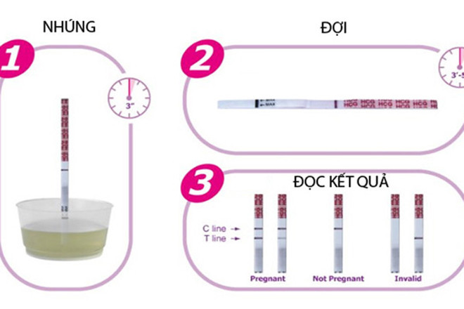 Các bước sử dụng que thử thai cơ bản