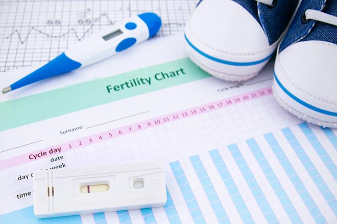 Theo dõi tình trạng chất nhầy cổ tử cung và nhiệt độ cơ thể để xác định khoảng thời gian trứng rụng