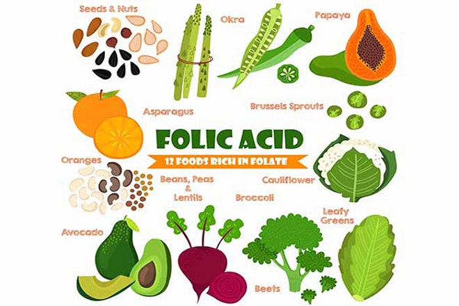 acid folic