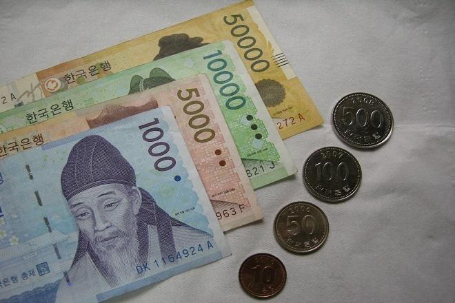 Đơn vị tiền tệ của Hàn Quốc