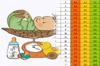Bảng chiều cao cân nặng của trẻ dưới 24 tháng dành cho mẹ tham khảo