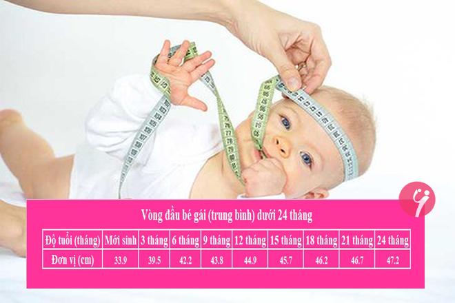 Vòng đầu bé gái dưới 24 tháng.