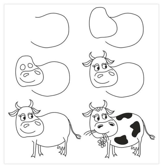 Cách vẽ hình chú bò sữa