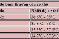 Hướng dẫn mẹ cách đo nhiệt độ cơ thể bé chuẩn xác