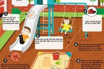 11 lưu ý giúp trẻ an toàn ở khu vui chơi