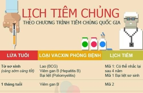 3101-lich-tiem-chung-1.jpg