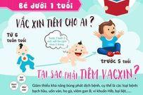 Infographic những thông tin cần biết về việc tiêm vắc xin cho bé dưới 1 tuổi