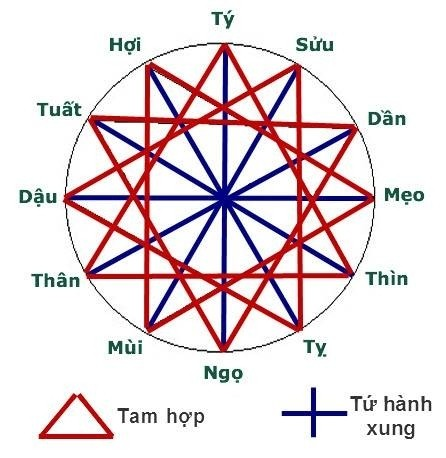 41538-1451987341-tam-hop-tu-hanh-xung-1-.jpg