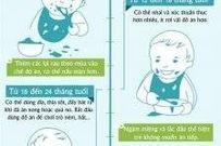Cẩm nang chế độ ăn uống chuẩn cho bé từ 0 - 3 tuổi