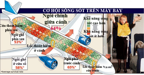 tu-the-bao-thai-cuu-song-cac-thanh-vien-tren-may-bay-the-nao-a.jpg
